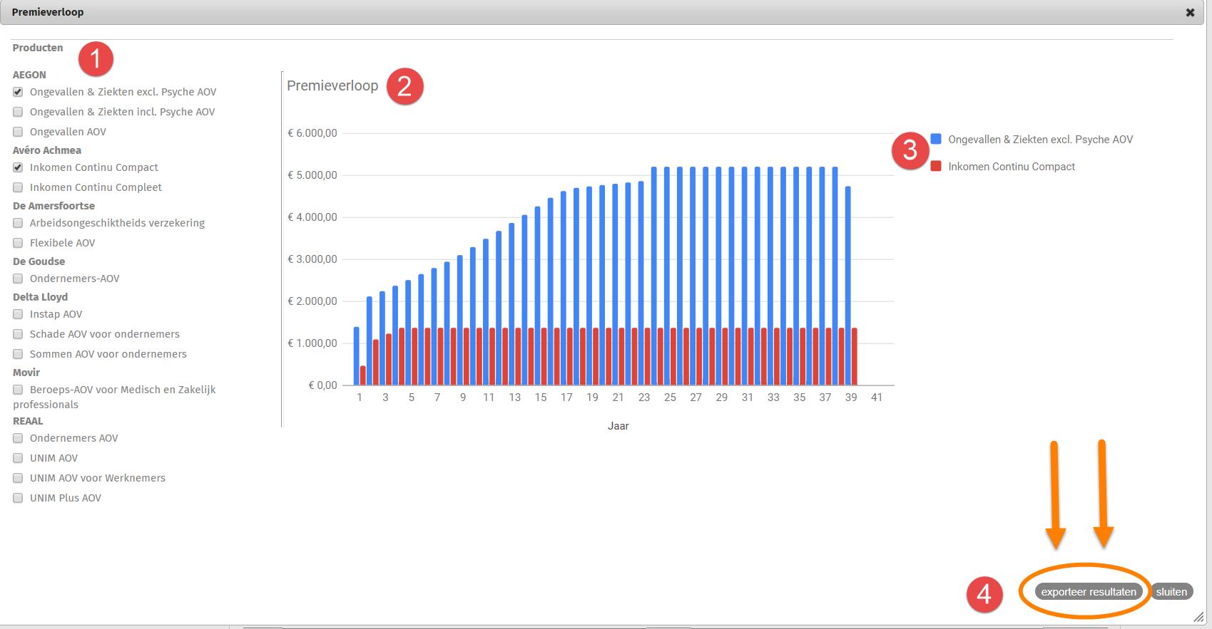 How to Totale premieverloop visualiseren op MeetingpointAdvies afb3